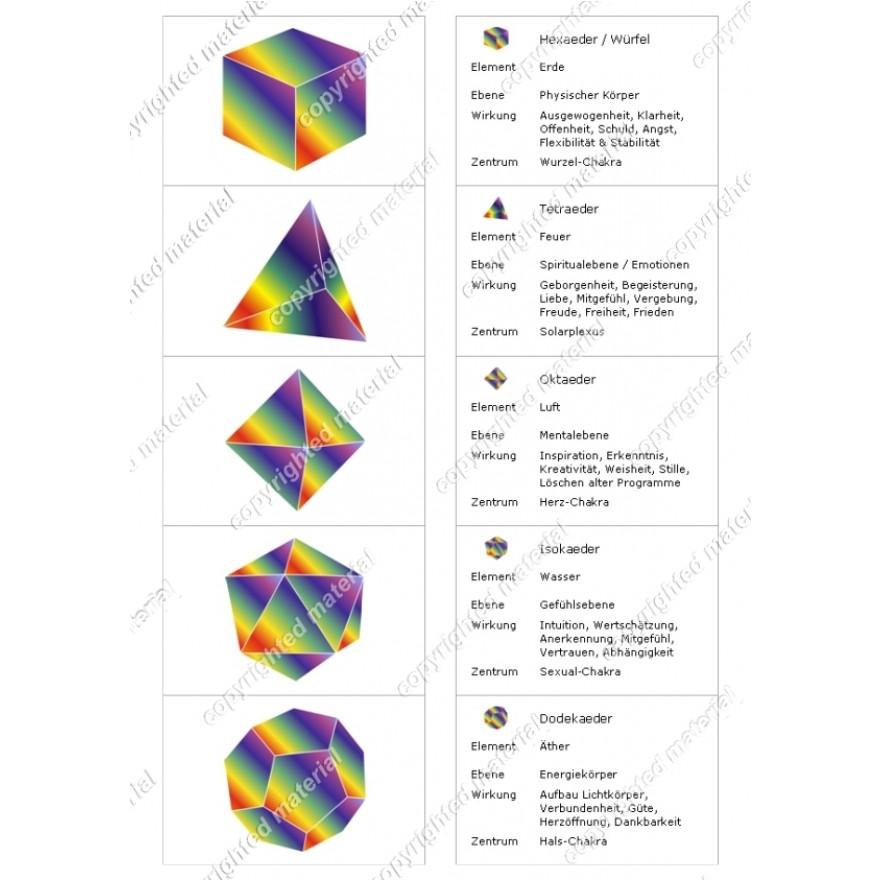 Arbeitskarten-Set Platonische Körper, Ypsilon-Shop- Produkte für die ...